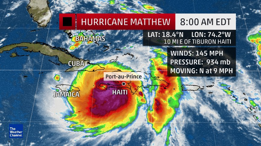 Have Faith Haiti Prepares for Hurricane Matthew